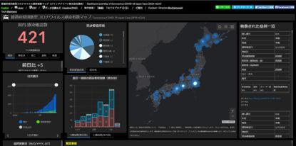 コロナ(日本)リアルタイム情報