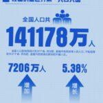 中国7回目全国人口調査からみる                 ―中国の少子高齢化問題―